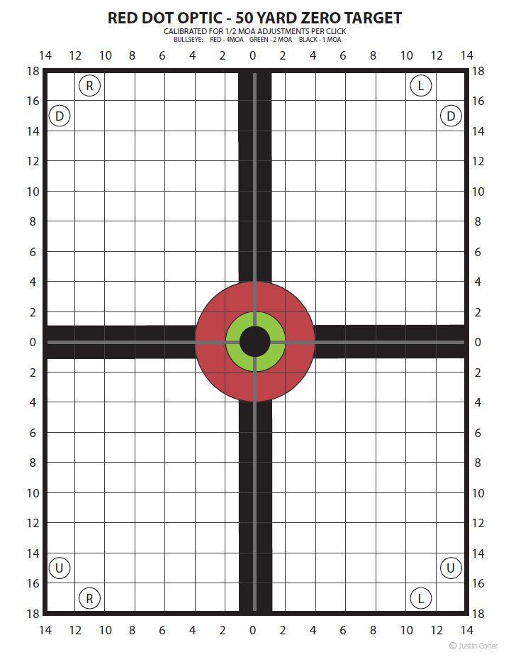 graphic relating to Ar15 25 Yard Zero Target Printable known as AR 15, Why the 50 yd. Zero is our preferred. norsedefense